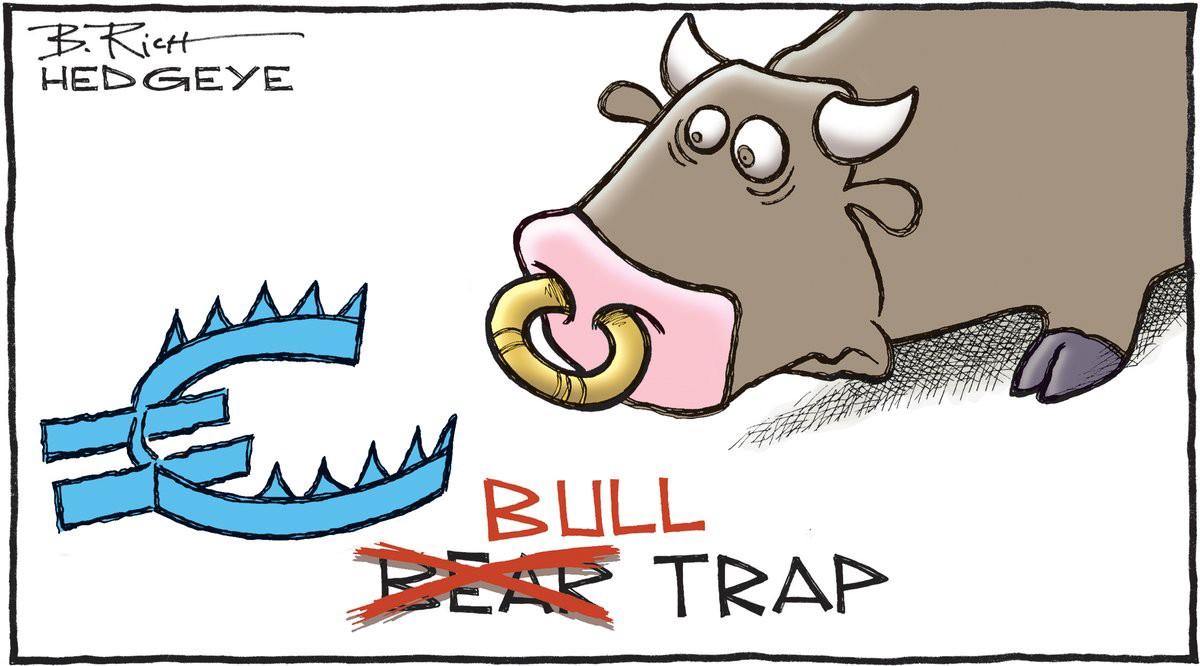 Bull Trap Là Gì