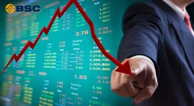 Mô tả thị trường giảm điểm kéo dài