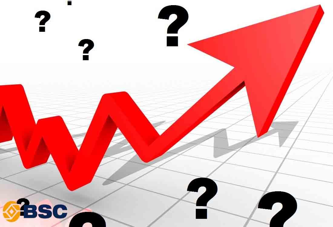 Xác định xu thế thị trường