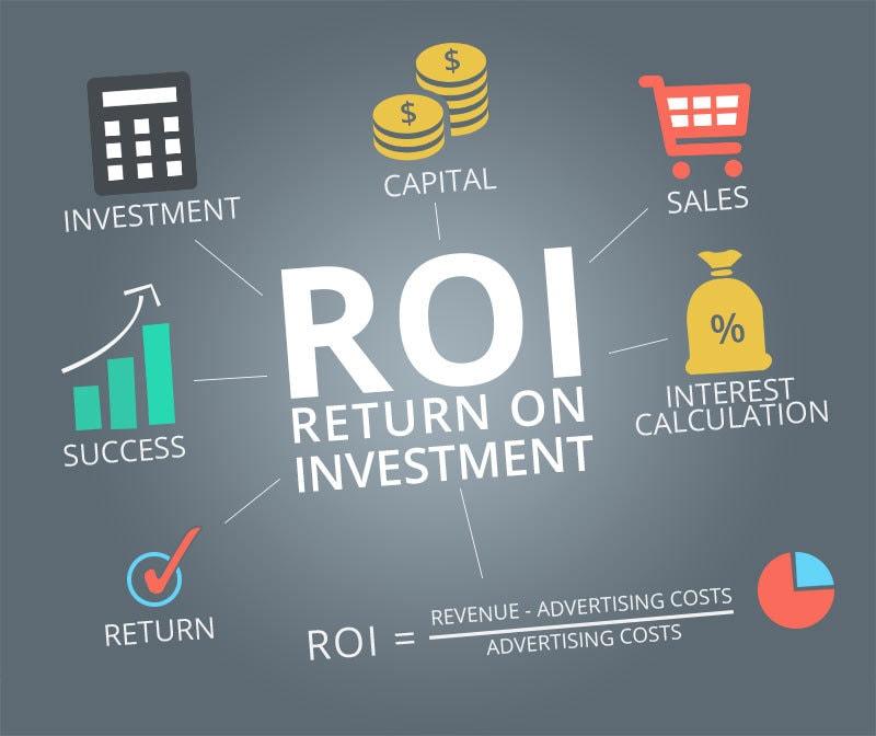 ROI là gì? Cách tính ROI trong kinh doanh khách sạn