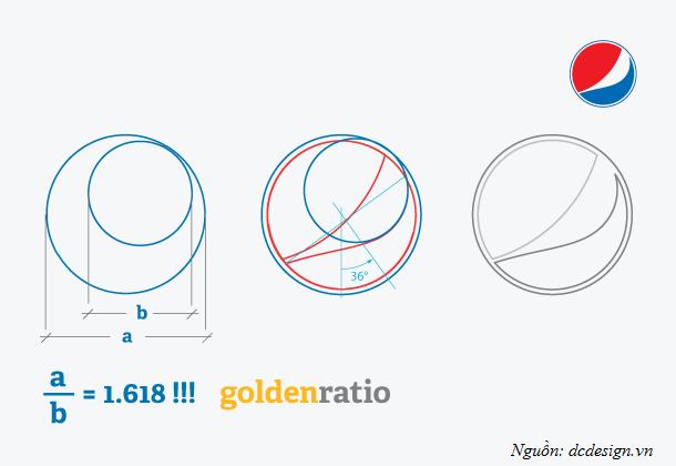Dãy Fibonacci hình ảnh 5