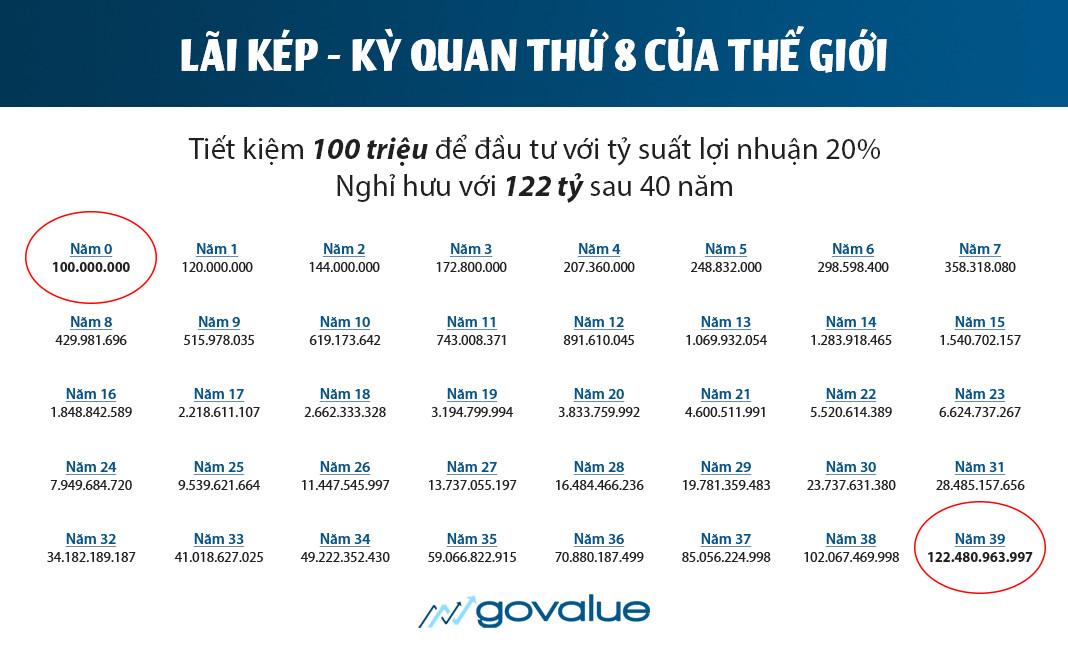 Lai-kep-ky-quan-thu-8-cua-the-gioi