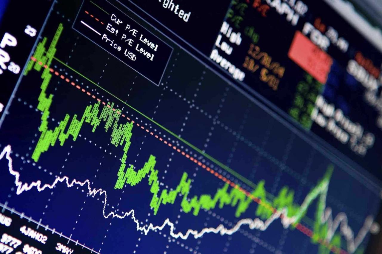 Lợi nhuận trong đầu tư chứng khoán